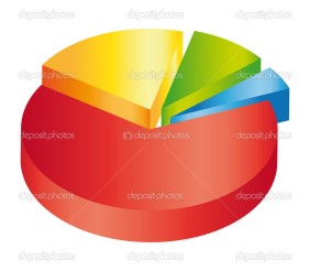 depositphotos_3311763-stock-illustration-colorful-3d-pie-chart-ll